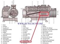 Tác dụng của van một chiều trong máy bơm chân không